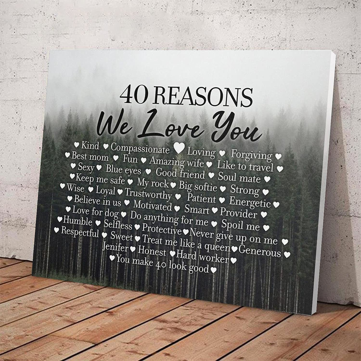 Canvas Max 56% OFF Wall Art Mom 40 Reasons Love Birth I You Why 40Th Milwaukee Mall