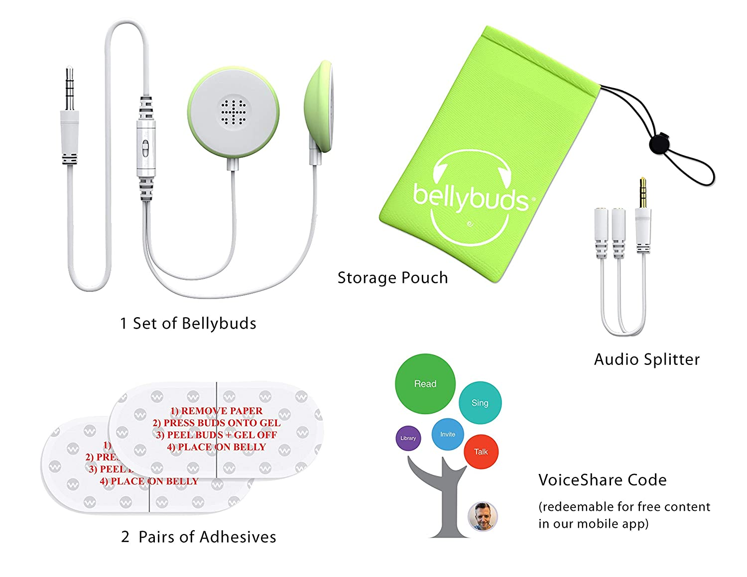 Wavhello BellyBuds, Baby-Bump Headphones, Prenatal Bellyphones Pregnancy Speaker System Plays Music, Sound and Voices to The Womb