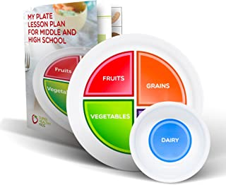 MyPlate Portion Plate for Teens and Adults, Plus Dairy Bowl and Nutrition Lesson Plan Teaching Tool