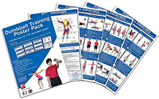 Dumbbell Training Poster Pack: Dumbbell Workout Routines - Dumbbell Exercises Poster - Dumbbell Workout Chart