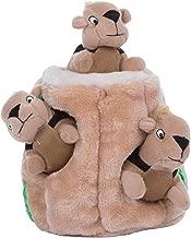 Best talking beaver toy Reviews