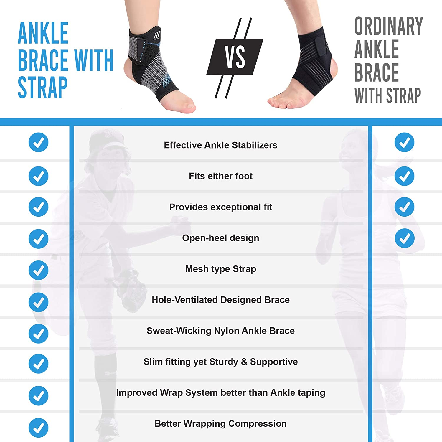 Medium Ankle Brace for Women and Man Injury Recovery and More! Ankle Support with Adjustable Compression Strap for Sprained Ankle