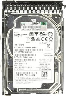 HP 765464-B21 1TB 12G SAS 7.2K 2.5IN 512E