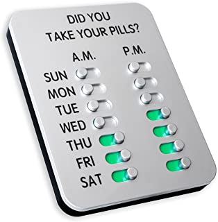DYFTD Did You Take Your Pills, Pill Reminder