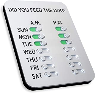 Best i fed the dog Reviews