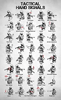Zapista Tactical Hand Signals Collage Art Print Close Combat Military Poster Swat Gifts Wall Decor Unframed (7.375