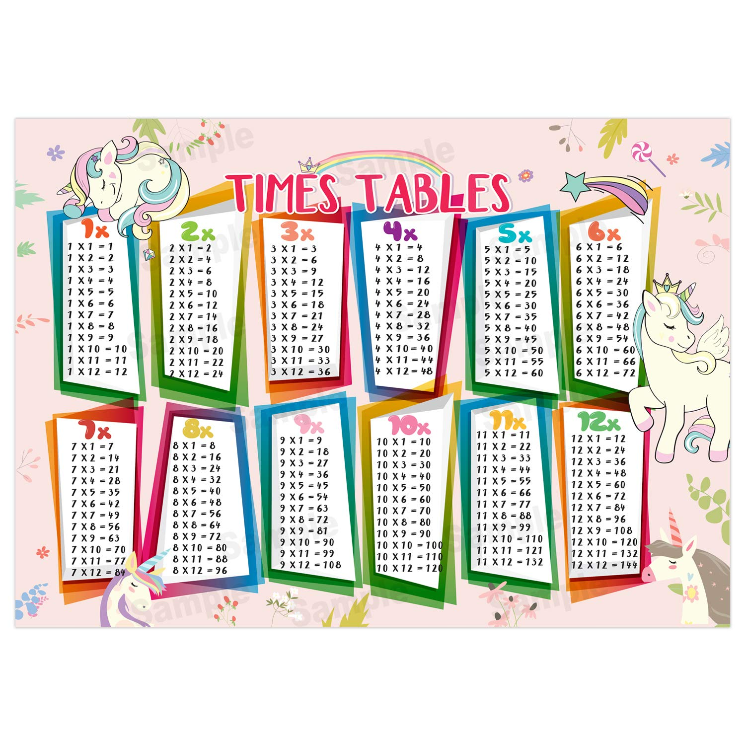 First Learning Maths Multiplication Educational Wall Chart A4 Kids Girl Child Classroom Times Tables Poster Unicorn Theme 210x297mm