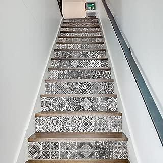 Best decorative tile strips Reviews