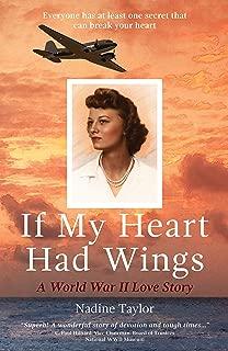 wings heart drops