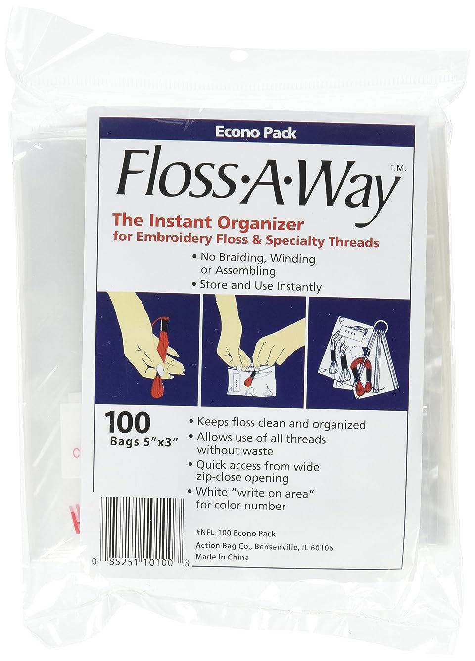 刃イディオム関係Floss-A-Way Organizer-3