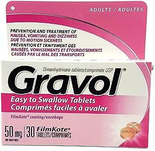 Best gravol canada medication Reviews