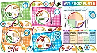 My Food Plate Bulletin Board (SC541744)