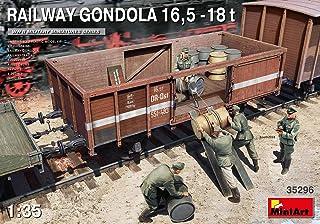 35296 - Railway Gondola 16,5-18t + 5 Figures World War II 1/35 Scale kit