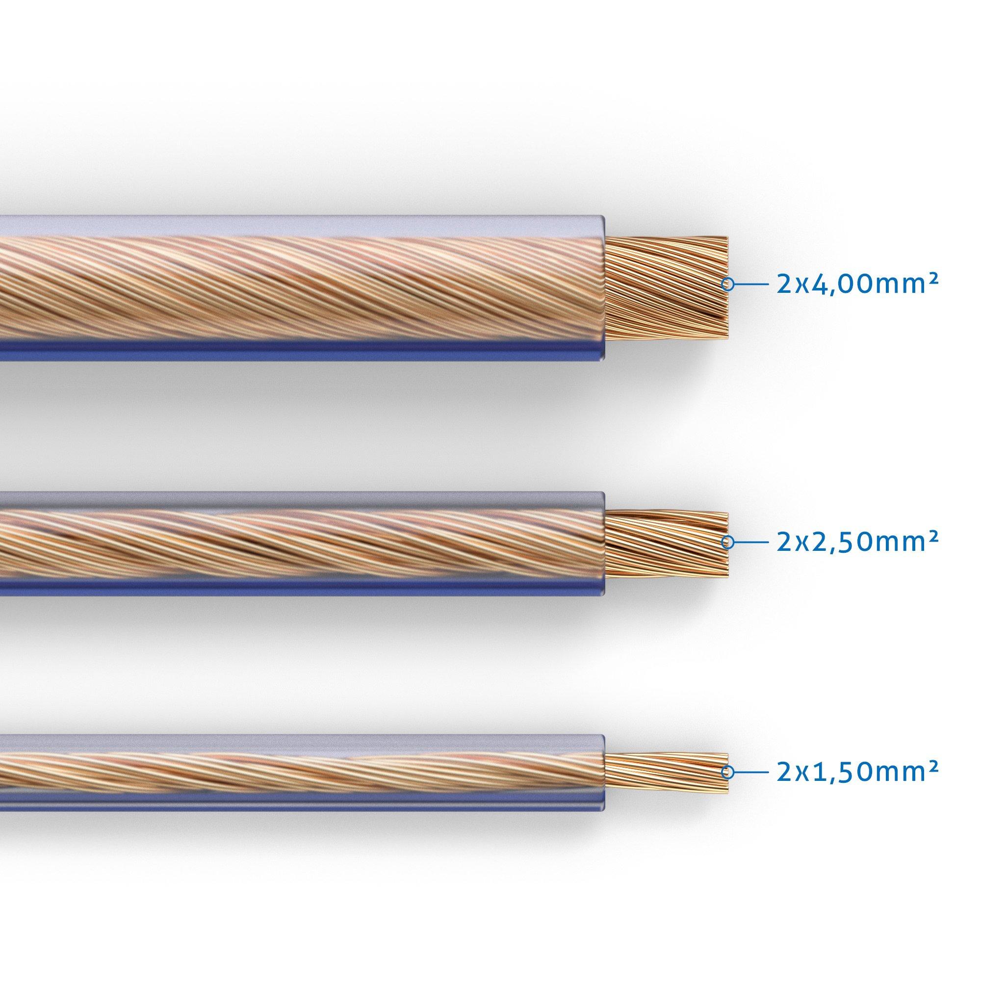 Hifi Boxenkabel PureLink SP020-025 Lautsprecherkabel 2 x 4,0mm/² transparent 25m 99,9/% OFC Vollkupfer 0,10mm Litze