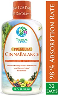 Cinnabalance – Liquid Cinnamon Supplement w/ Cinnamon Bark, Aloe Vera, Ginger Root, Green Tea & Antioxidants - Promotes healthy blood sugar support & glucose levels - 32 oz, 32 servings