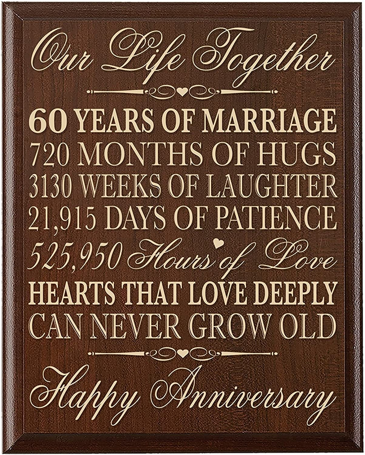 LifeSong Milestones 60th Wedding Anniversary Wall Plaque Gifts for Couple, 60th Anniversary Gifts for Her,60th Wedding Anniversary Gifts for Him 12  W X 15  H Wall Plaque By