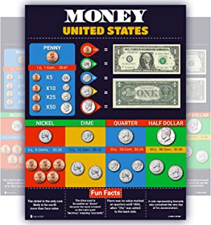 Learning Money Chart LAMINATED education poster kids classroom decoration 15x20