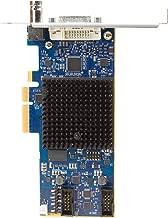 DVI2PCIe Duo - Internal Capture Card for DVI/HDMI/VGA and SDI sources