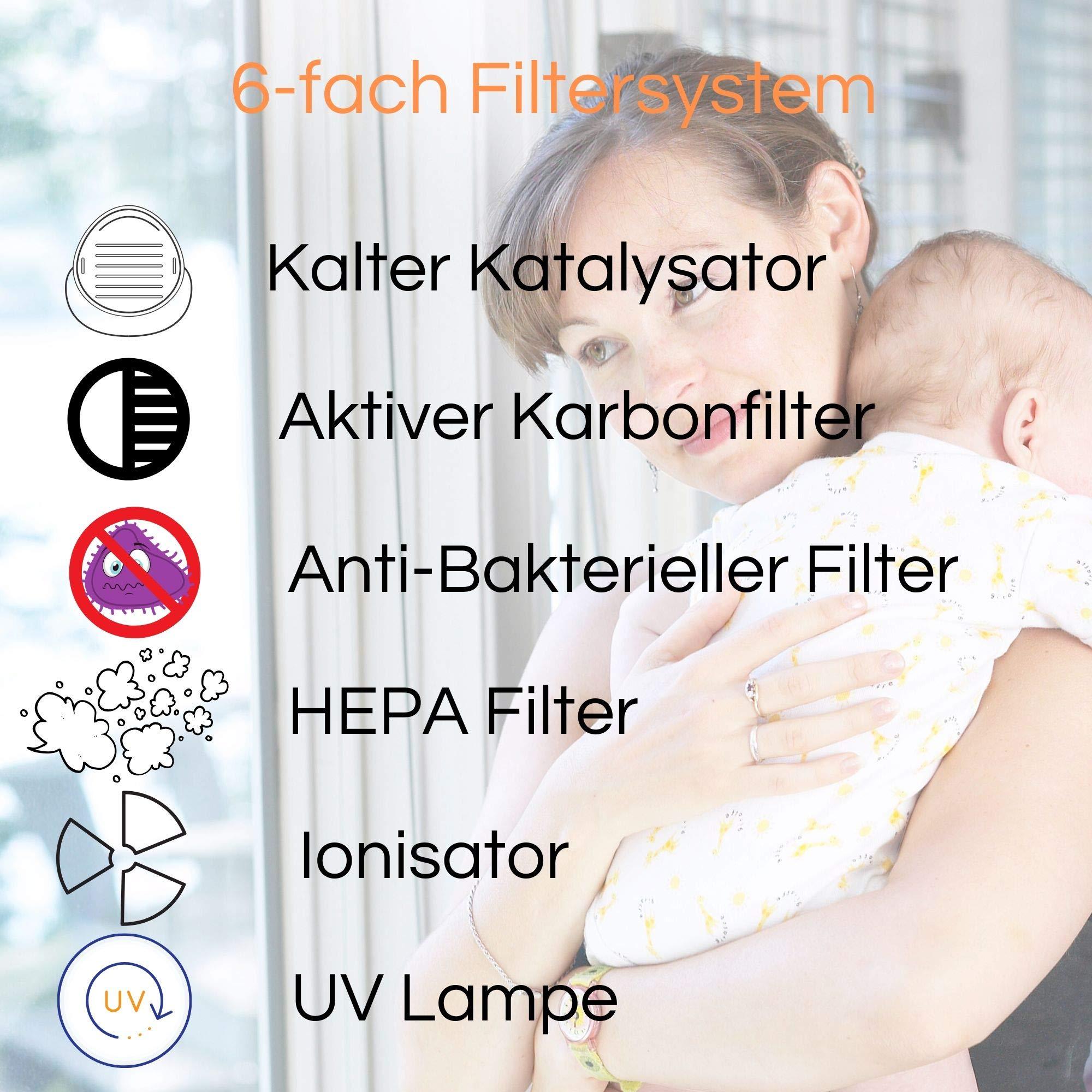 Magic Stream purificador de aire, ionizador y (Aparato fumívoro) con 6 niveles de filtrado y Odor Sensor Inteligente Sistema para aire óptima en el dormitorio, Habitación de los Niños y Oficina: Amazon.es: