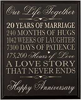 LifeSong Milestones 20th Wedding Anniversary Wall Plaque Gifts for Couple, 20th for Her,20th Wedding for Him Special Dates to Remember 12