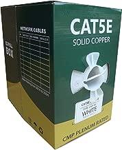 CAT5E PLENUM UTP SOLID COPPER 1000FT 350MHZ BULK 24AWG CMP NETWORK LAN CABLE WHITE