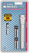Maglite Mini Incandescent 2-Cell AA Flashlight, Silver