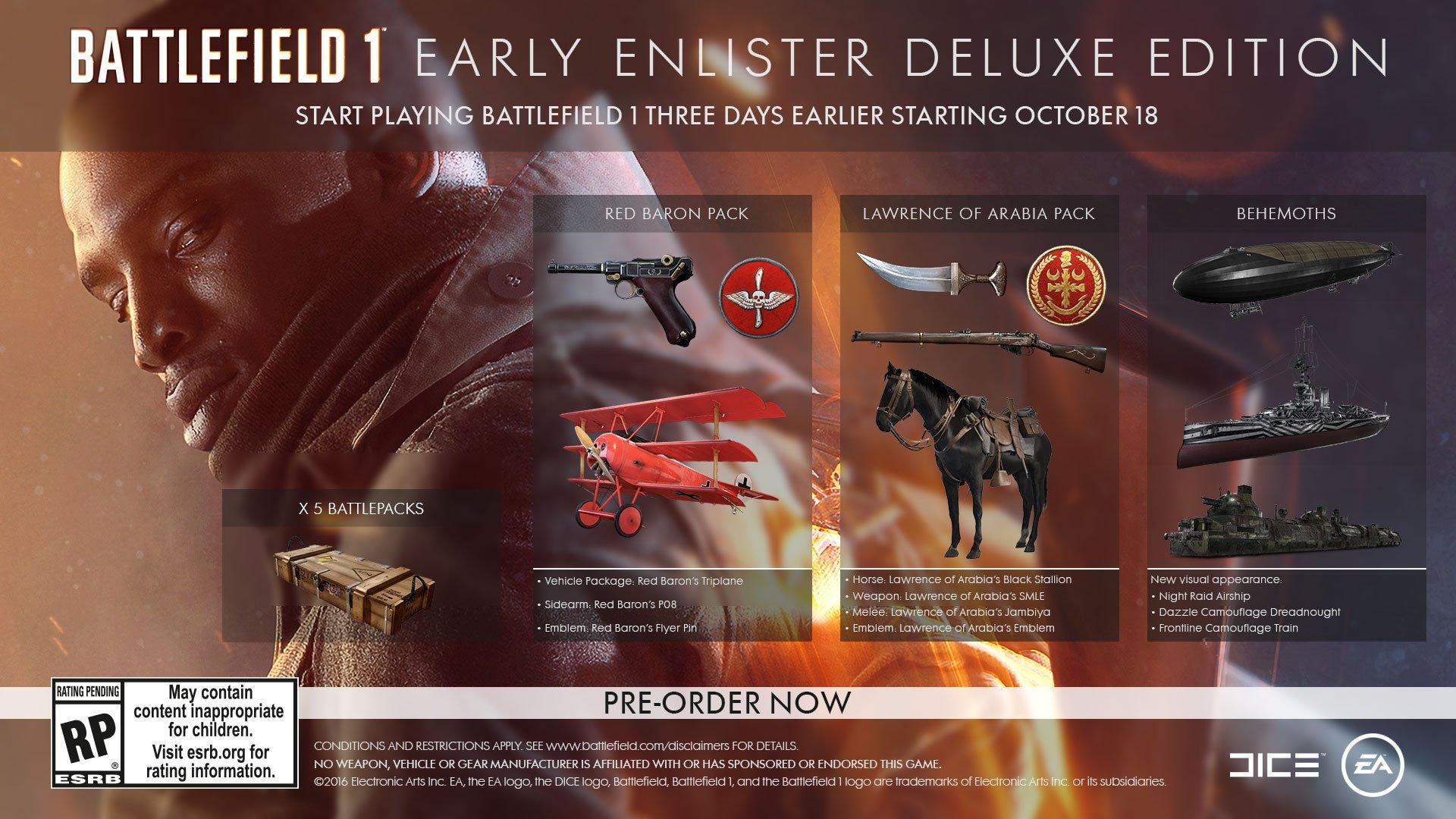 Battlefield 1 Early Enlister Deluxe Edition - PlayStation 4(Versión EE.UU., importado): Amazon.es: Videojuegos