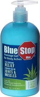 Best blue gel ingredients Reviews