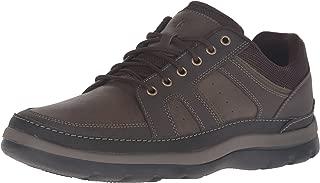 Best get your kicks walking shoe Reviews