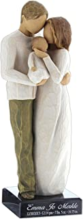 Best personalized base for willow tree figurines Reviews