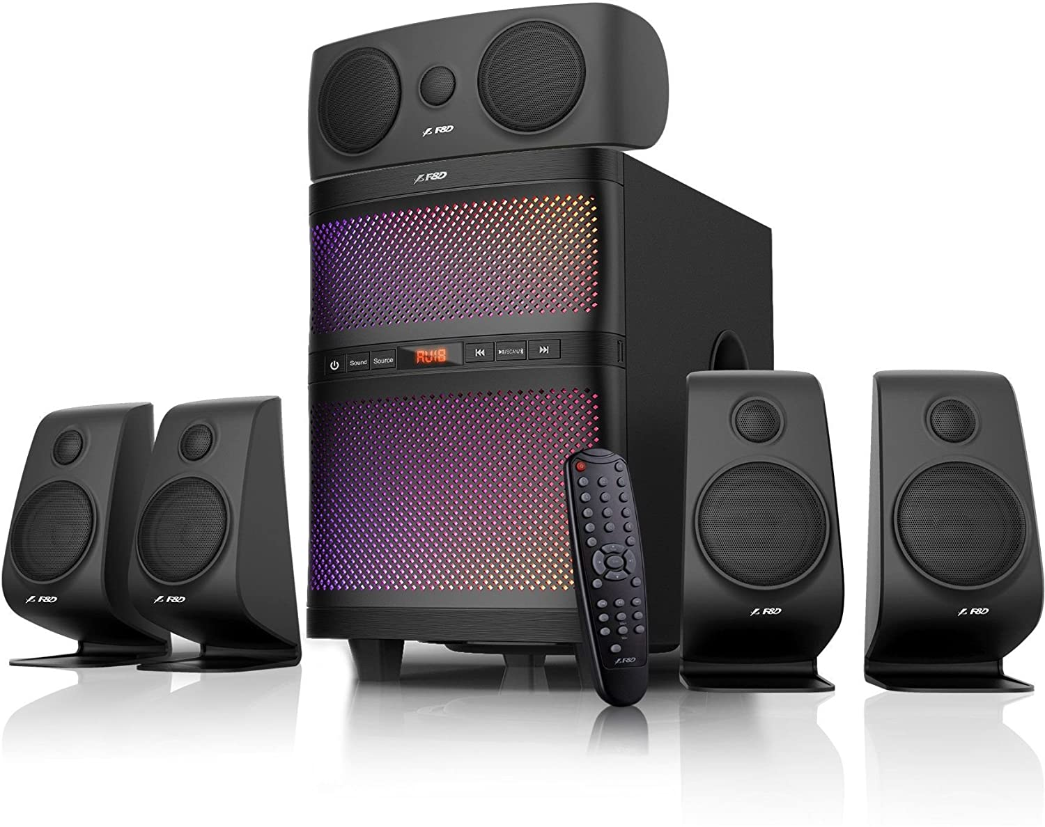 Best Home Theaters Under 15000 Rs In India 2021