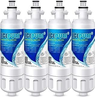 ICEPURE Refrigerator Water Filter, Compatible with LG LT700P, ADQ36006101, KENMORE 46-9690, 9690, ADQ36006102, WSL-3, LFXS30766S, LFXC24726D, LFXC24726S, LFXS24623S, ADQ36006101-S, RWF1200A, Pack of 4