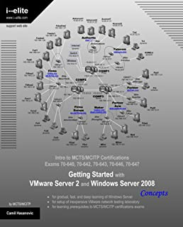 Intro to MCTS/MCITP Certifications - Exams 70-640, 70-642, 70-643, 70-646, 70-647: Getting Started with VMware Server 2 and Windows Server 2008 - Concepts