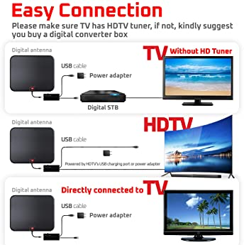 Gesobyte Amplified HD Digital TV Antenna Long 200 Miles Range - Support 4K 1080p Fire tv Stick and All Older TV's - I...