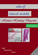 Atlas Of Hand Made Human Histology Diagrams