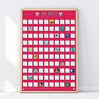 gift republic 100 dates