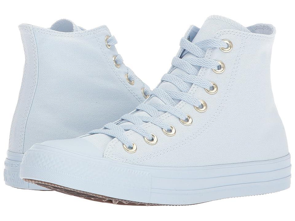 Mens Vintage Style Shoes & Boots| Retro Classic Shoes Converse Chuck Taylorr All Star Mono Canvas Hi Blue TintBlue TintGold Womens Classic Shoes $59.95 AT vintagedancer.com