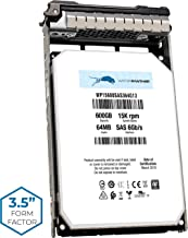 dell poweredge t310 memory upgrade