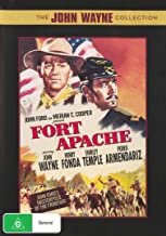 Best fort apache movie Reviews