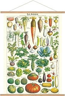 Cavallini Papers & Co. Cavallini Vintage Jardin Hanging Poster