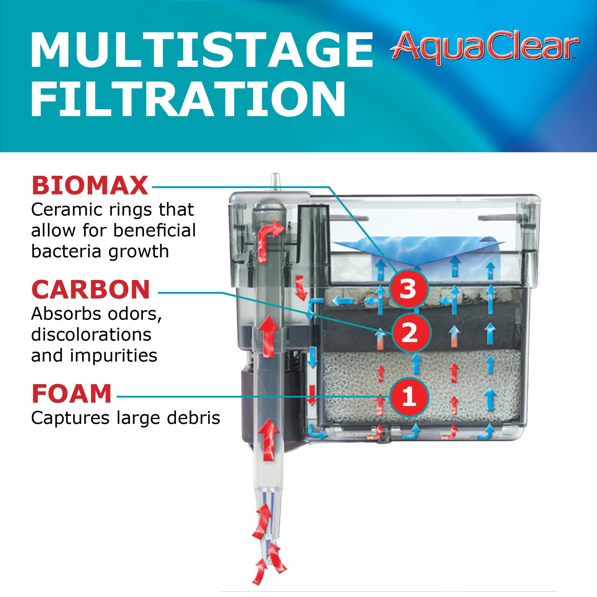 Aquaclear Fish Tank Filter Aquarium Filter For 10 To 30 Gallon Aquariums 110v A600a1 Amazon Sg Pet Supplies