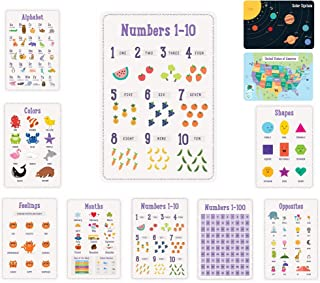 Learning Ladder Set of 10 Toddler Learning Posters (13