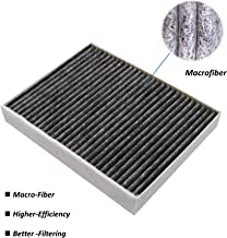 Macrofiber Cabin Air Filter for BMW,Microfilter,Long-Fiber,Rpleacement for 64119237554/64119237555