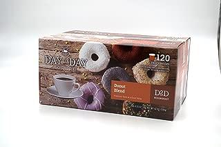 Best donut shop regular k cups Reviews