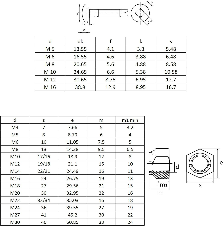   DIN 603 V2A Sechskantmutter mit Flansch DIN 6923 50 St/ück BiBa Schrauben Schlossschrauben Flachrundschrauben M10x25//25 Torbandschrauben Edelstahl A2 Vollgewinde mit Vierkantansatz