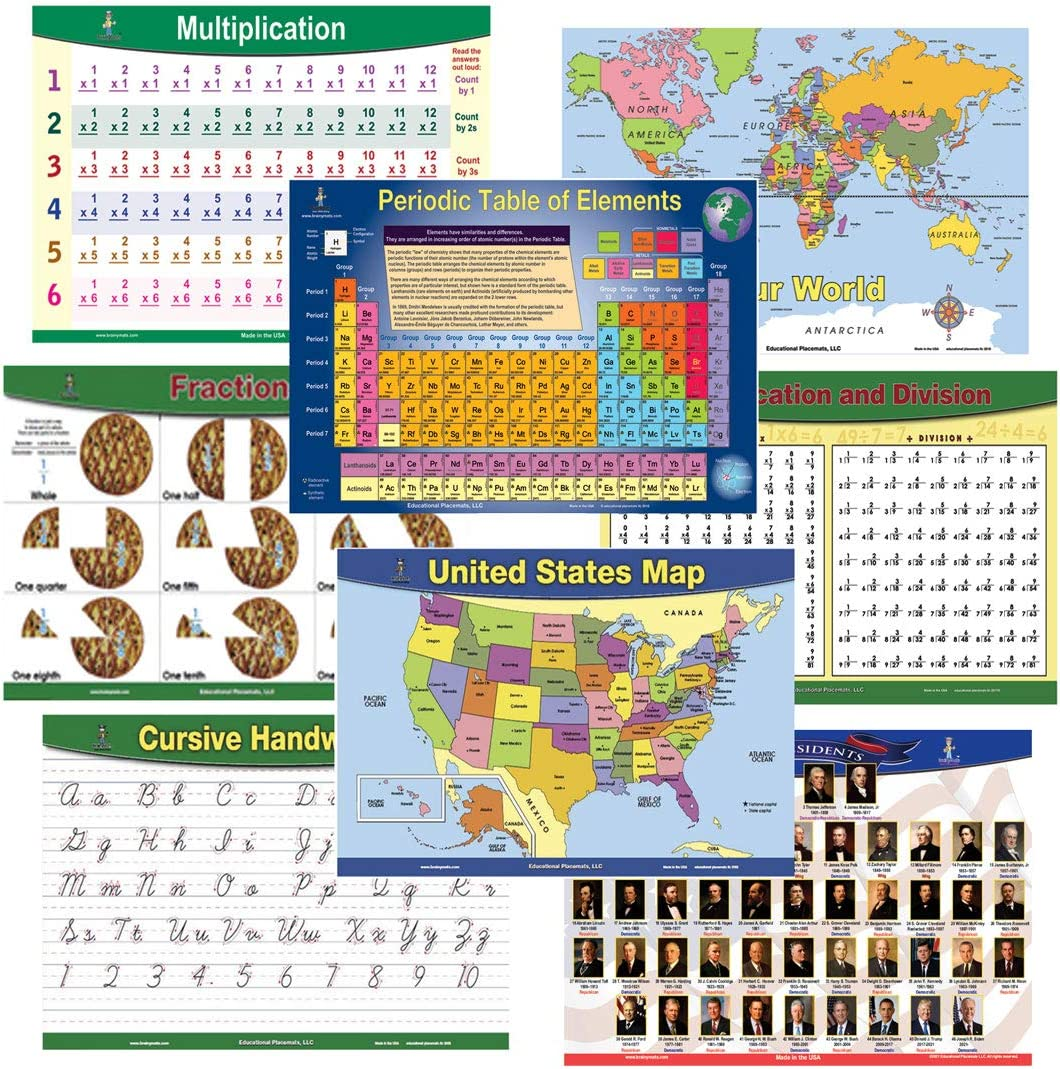 Brainymats Educational Max 85% OFF Placemats for Kids â Learning Set 8 Max 81% OFF 0f
