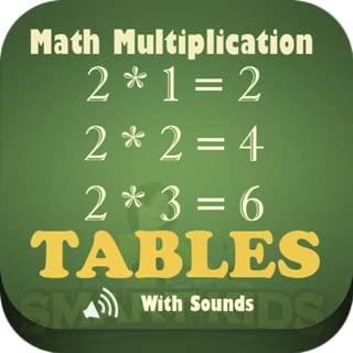 Math Multiplication Tables Audio