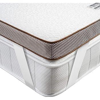 BedStory [Nouvelle Technologie Surmatelas 90 x 190 à Mémoire de Forme de 5cm, Surmatelas avec Gel Plus Respirant, Mousse Prémium de Haute Densité, Déhoussable et Lavable