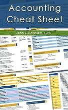 Accounting Cheat Sheet: Learn Financial Accounting (Accounting Play)