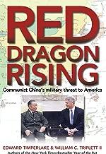 Best rising dragon movie Reviews